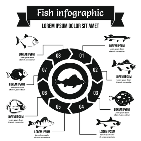 panels: Fish infographic concept, simple style