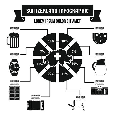 Switzerland infographic concept, simple style