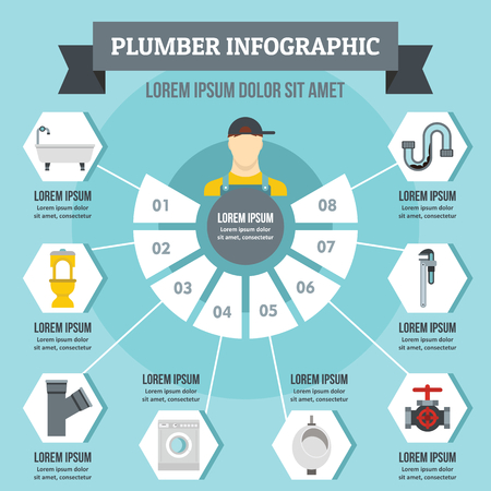 siphon: Plumber infographic banner concept. Flat illustration of plumber infographic vector poster concept for web