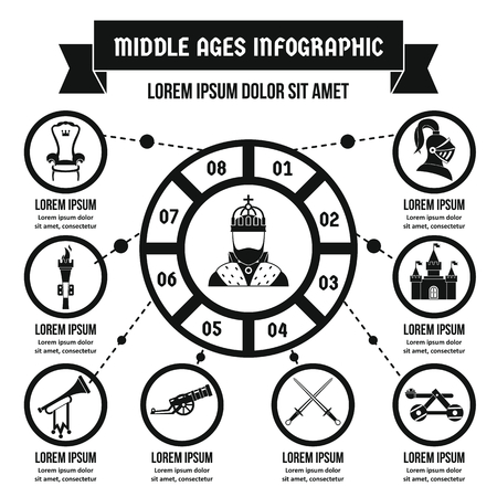 Middle ages infographic banner concept. Simple illustration of middle ages infographic vector poster concept for web Illustration