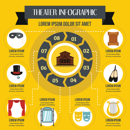 Theater infographic concept, flat style Ilustracja