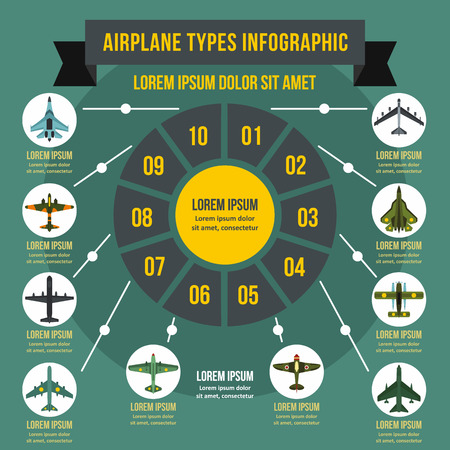Airplane types infographic concept, flat style Illustration