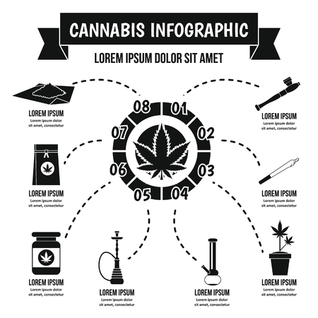 narcotic: Cannabis infographic concept, simple style Illustration