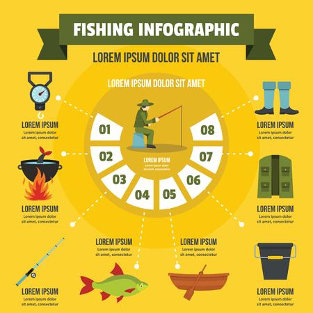 Concetto di pesca infografica, stile piatto