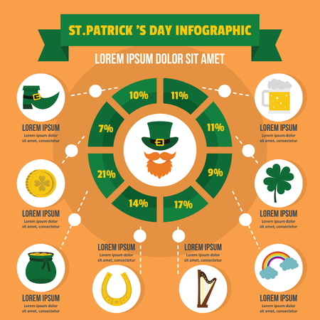 ireland flag: Saint Patrick Day infographic concept, flat style