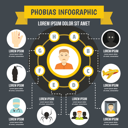 Phobias infographic banner concept. Flat illustration of phobias infographic vector poster concept for web