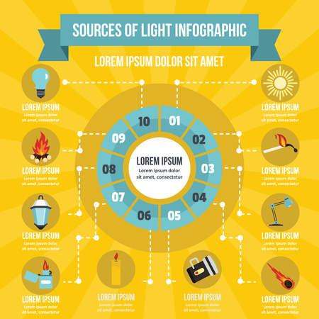 Sources of light infographic concept, flat style Illustration