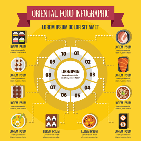 Oriental food infographic concept, flat style Vektorové ilustrace