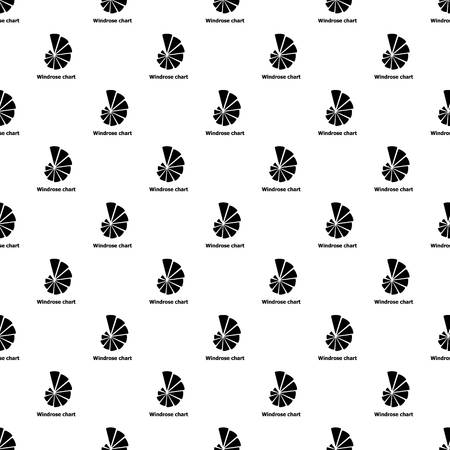 Windrose chart pattern vector seamless repeating for any web design