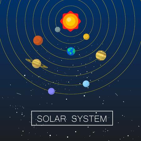 Fondo del concepto de sistema solar, estilo plano Ilustración de vector
