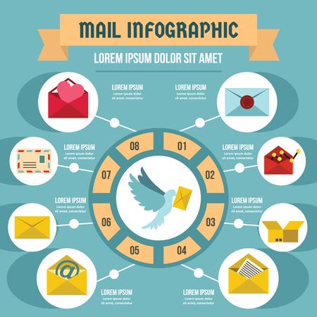 Mail infographic concept, flat style Archivio Fotografico