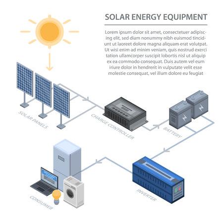 Infografía de equipos de energía solar, estilo isométrico.