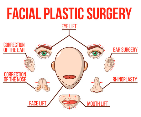 Facial plastic surgery concept banner. Cartoon banner of facial plastic surgery vector concept for web, giftcard and postcard