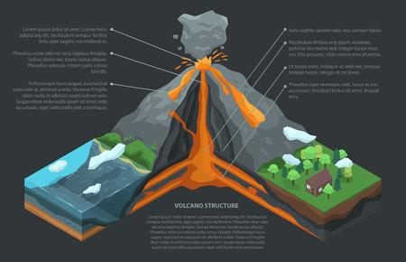 Vulkan-Infografik. Isometrie der Vulkanvektorinfografik für Webdesign