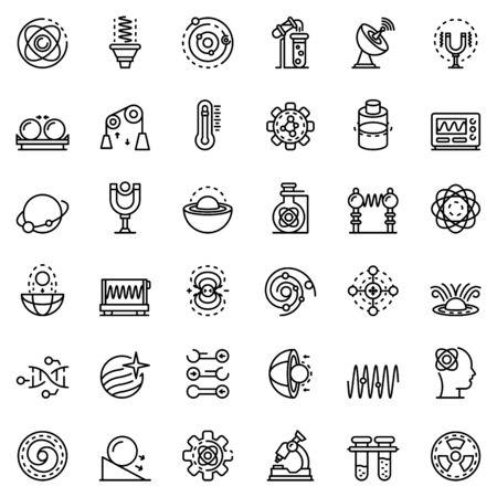 Biophysics icons set, outline style