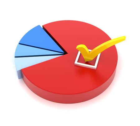 majority: Pie chart with checkbox on the major segment, 3d render