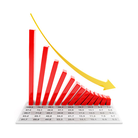 domino effect: Bar graph with data showing falling trend, 3d render Stock Photo