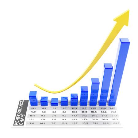 rebound: Performance chart showing rebound trend, 3d render, white background