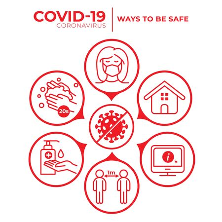 Covid-19 Coronavirus - How to be Safe Vektorgrafik