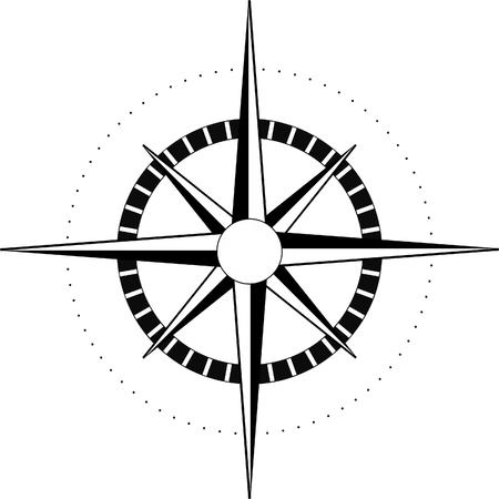 kompassrose: Kompass