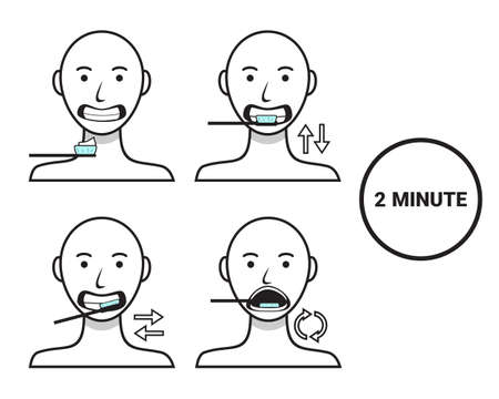 Set of brush your teeth step-by-step simple instruction. Illustration vector
