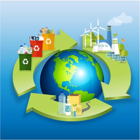 gospodarka o obiegu zamkniętym. produkt podlega recyklingowi. koncepcja zarządzania. Ilustracje wektorowe