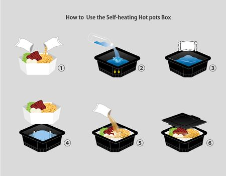 How to use self Heating Food box step by step. Self-heating hot pots require no fire or electricity, when quicklime mixed with water, releases heat adequate for cooking. vector illustration.