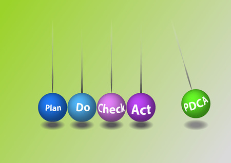 PDCA diagram with keywords on color balls on color background