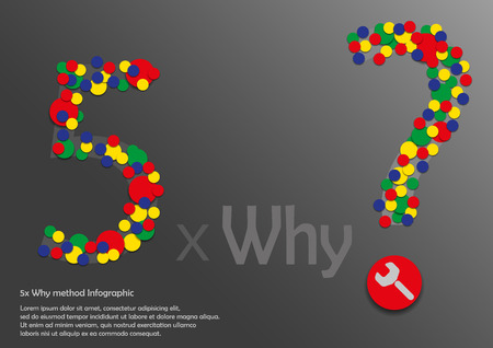 cause and effect: 5x Why method Infographic with round color signs Stock Photo