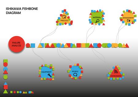 Fishbone diagram consists of geometric symbols on background