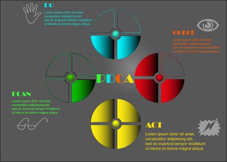 plan do check act: PDCA diagram with description on grey background