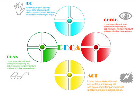plan do check act: PDCA diagram with description on white background Illustration