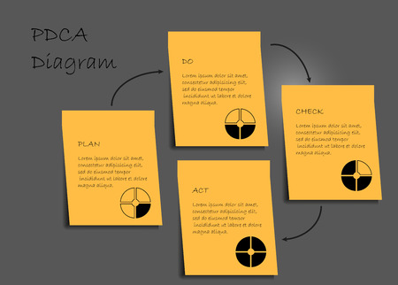 PDCA diagram with description on grey background Vector