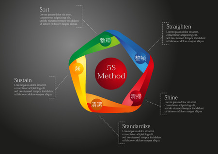 continuous: Infographic with 5S Method performed by colored elements