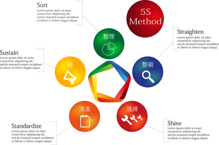 productivity system: Infographic with 5S Method performed by colored elements