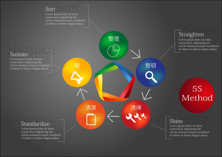 kaizen: Infographic with 5S Method performed by colored elements
