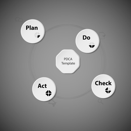 pdca: Illustration infographic consists of four rounded paper pieces with description of each PDCA step and with inherent pie chart according the method rules. Pieces are joined by rings and background is dark. Illustration