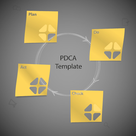 plan do check act: Illustration infographic template on dark background with four yellow paper stickers which create motif of PDCA diagram with name of each step and inherent diagram cut in paper.