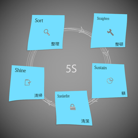 5s: Illustration infographic template on dark background with five blue paper stickers which create motif of 5S method with name of each step with japanese sign and simple symbol. Illustration