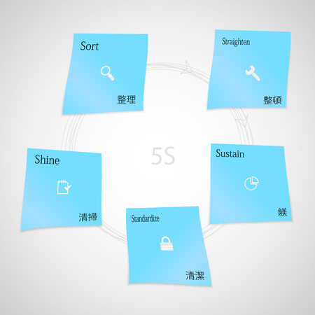 5s: Illustration infographic template on light background with five blue paper stickers which create motif of 5S method with name of each step with japanese sign and simple symbol. Illustration
