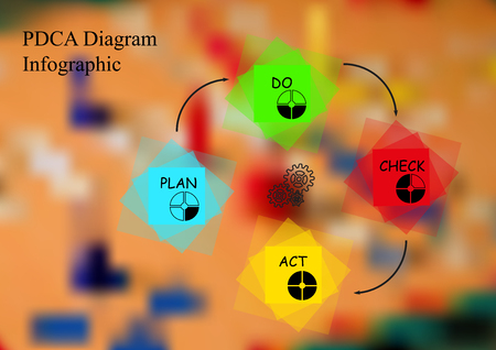 Infographic illustration template with PDCA steps created by color squares which are placed on others with various transparency. Background is blurred photo of ludo game board motif.