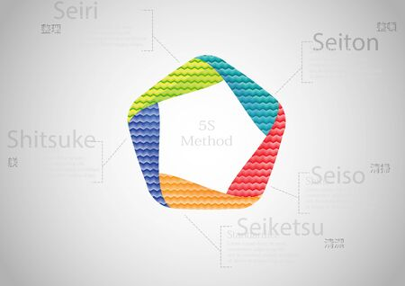 5S infographic illustration template. Graphic is created by pentagon consists of five curved color elements filled by patterns and textures. Background is light grey. Illustration