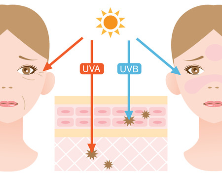 rayons ultraviolets Illustration