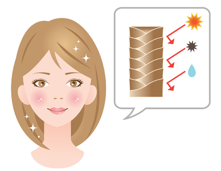 healthy cuticle hair