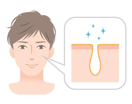 Mens skin care clean pores.