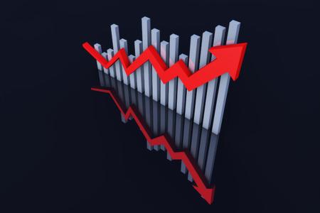 incremental: Chart
