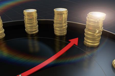 incremental: Economic profit illustrations