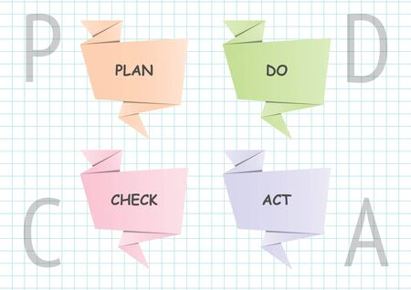 PDCA (Plan Do Check Act) step with origami banner colorful noted style