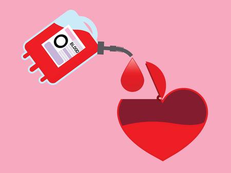 Fill Blood with Blood bag to Heart, vector Ilustração