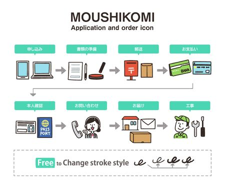 """A collection of icons for Internet applications and orders. Handwritten vector format. And the text in this means """"application, preparation of documents, mailing, payment, identification, inquiry, delivery, construction"""" in Japanese."""